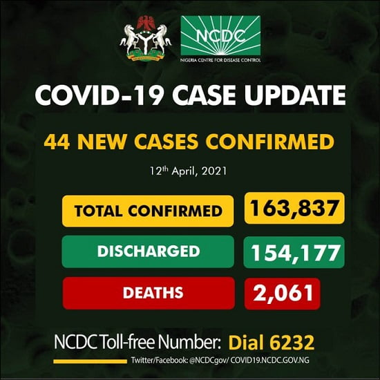 COVID-19: 44 New Cases, One Death Reported In Nigeria
